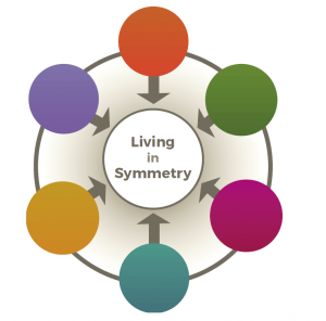 living in symmetry icons (1)